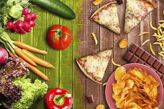 можно ли похудеть без хлеба отзывы