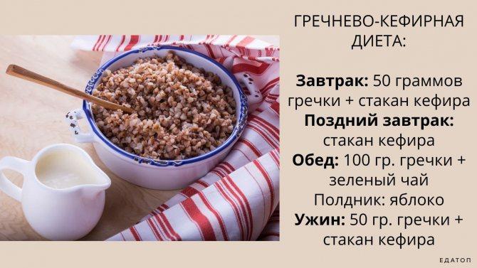 Пример меню на день гречнево-кефирной диеты.